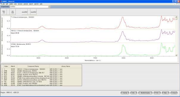 omnic software free download ftir